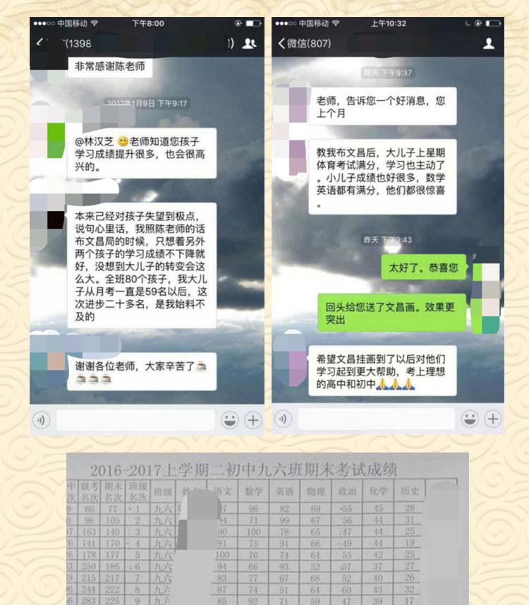 智慧旺学业助高考孔夫子旺文昌画